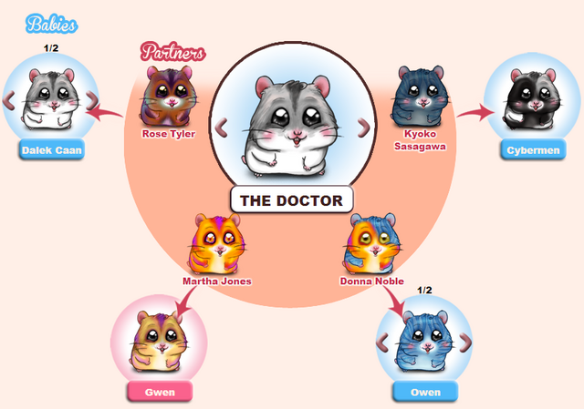 File:Family-tree-larger.png