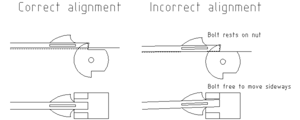Nut and stock alignment