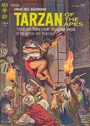 Edgar Rice Burroughs' Tarzan of the Apes Vol 1 143