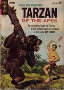 Edgar Rice Burroughs' Tarzan of the Apes Vol 1 145