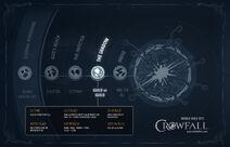 Crowfall WorldRules 1