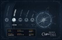 Crowfall WorldRules 2