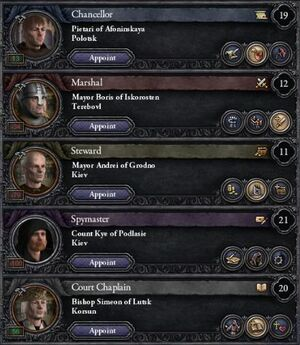 Council (and council actions) | Crusader Kings II Wiki | FANDOM