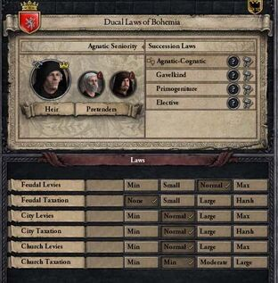 succession laws crusader kings 2 cheat