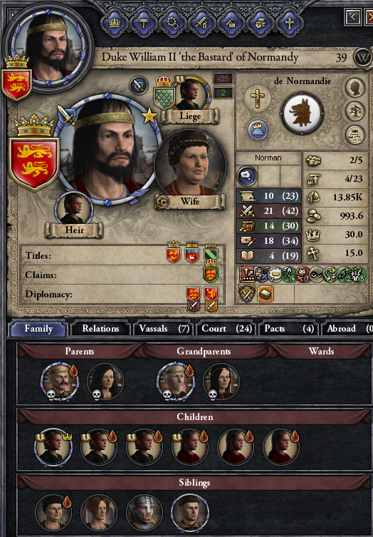 Surviving as William the Conqueror: Updated | Crusader Kings II Wiki