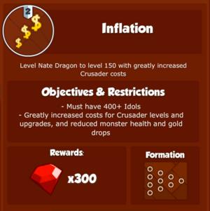 WWInflationT2