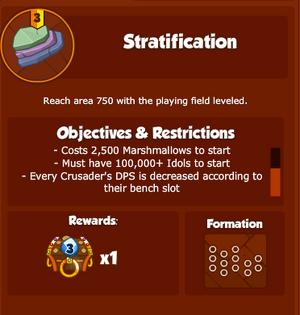 LBAStratification