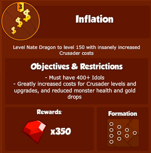WWInflationT3