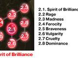 Spirit of Brilliance
