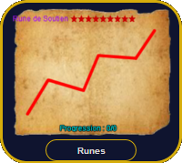 Runes pop