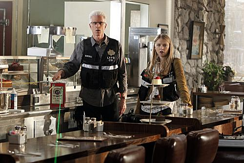 csi season 13 episode 18 synopsis