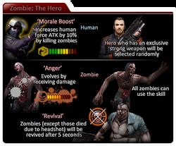 Tooltip zombie3 01
