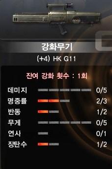 G11 Stats of Enhancement