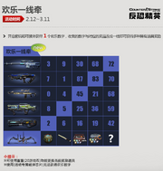 Bingo china 150212