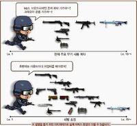 Weapon level rearrange