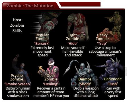 zombie counter strike online wiki fandom powered by wikia