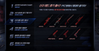 Red firearms koreaposter