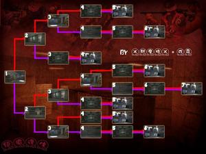 Chaos survival route