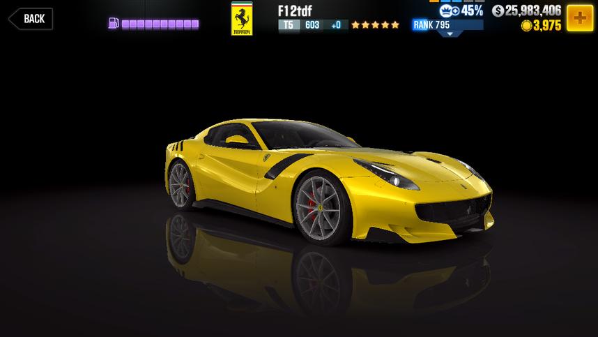 F12tdf