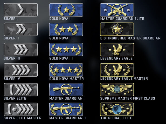File:CSGO-rank images.jpg