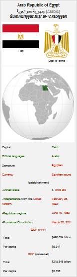 Country-infobox