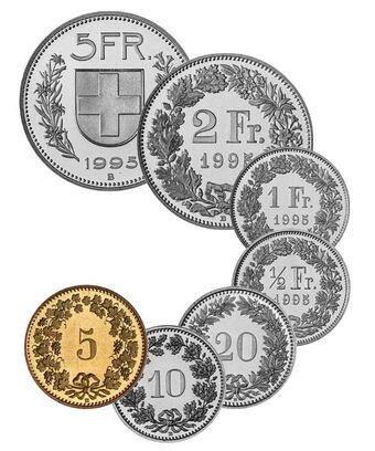 Swiss Franc Currency Wiki Fandom