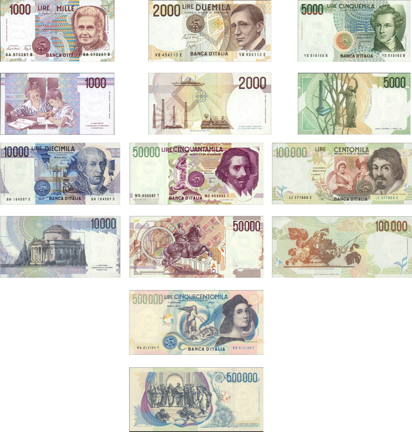 Italian lira | Currency Wiki | FANDOM powered by Wikia