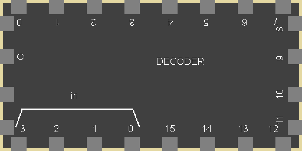 Decoder | Current Circuit Builder Wiki | FANDOM powered by Wikia