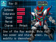 Ray01 Arena