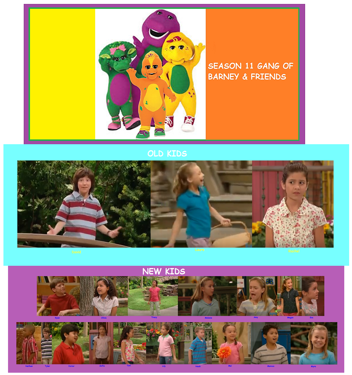 Barney And The Backyard Gang A Day At The Beach: Season 11 Gang Of Barney & Friends (battybarney2014's
