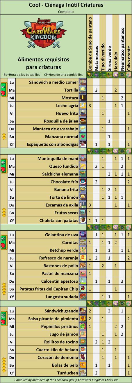 Complete UselessSwampCoolIngredientsCWK-Spanish