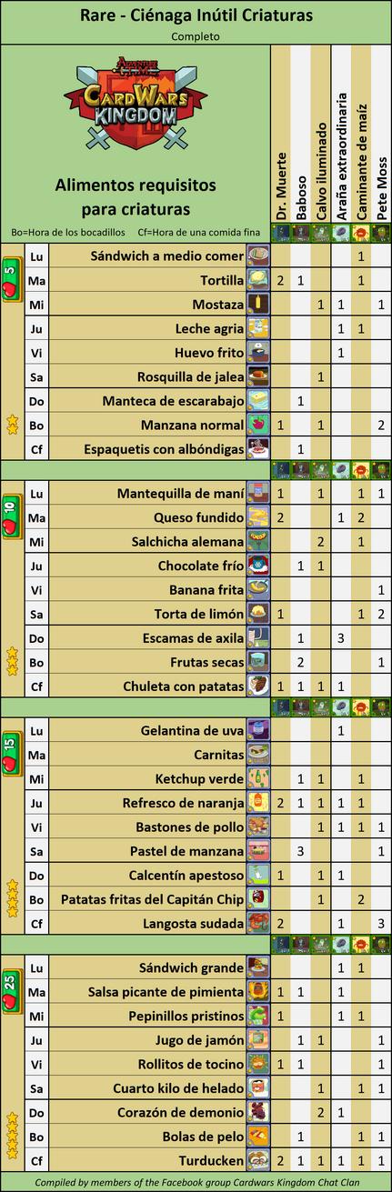 Complete UselessSwampRareIngredientsCWK-Spanish