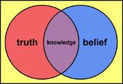 Knowledge venn diagram