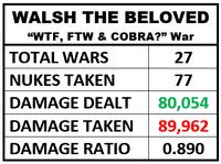 FTW War Stats