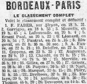 La Presse 1911-05-17