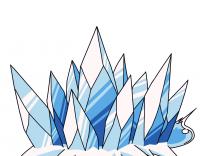 Icysugarspike