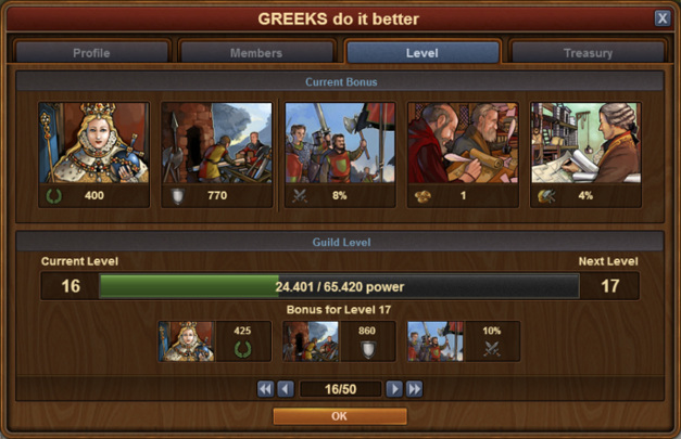 Forge of Empires level screenshot