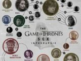 A Game of Thrones (tv-serie)
