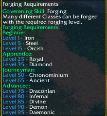 Forging Requirements
