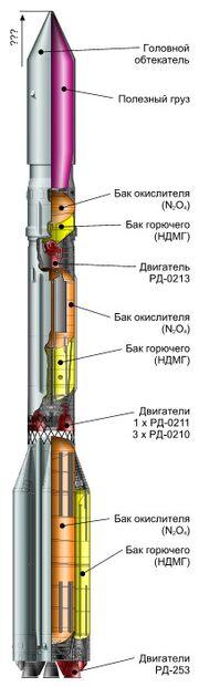 Proton-k-scheme