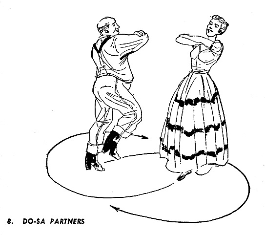 Square dancing moves