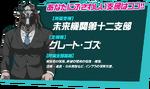 Danganronpa 3 Personality Quiz Japanese Great Gozu