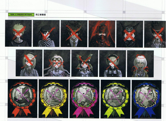 File:Art Book Scan Danganronpa V3 Trial and Various Material Portraits Example.png