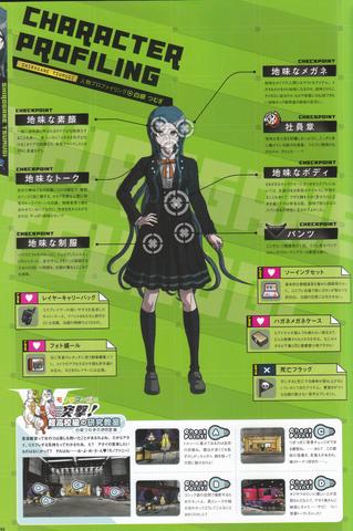 File:Art Book Scan Danganronpa V3 Tsumugi Shirogane Character Profiling.png