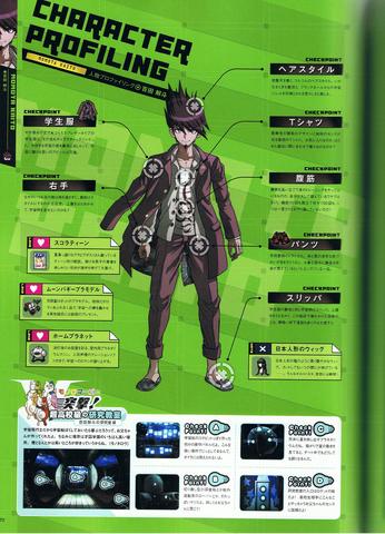 File:Art Book Scan Danganronpa V3 Kaito Momota Character Profiling.png