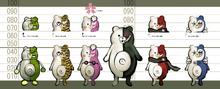 Danganronpa V3 - Height Chart - Monokuma & Monokubs