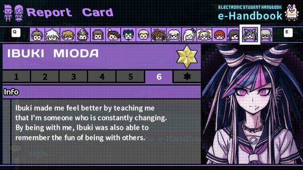 Ibuki Mioda's Report Card Page 6