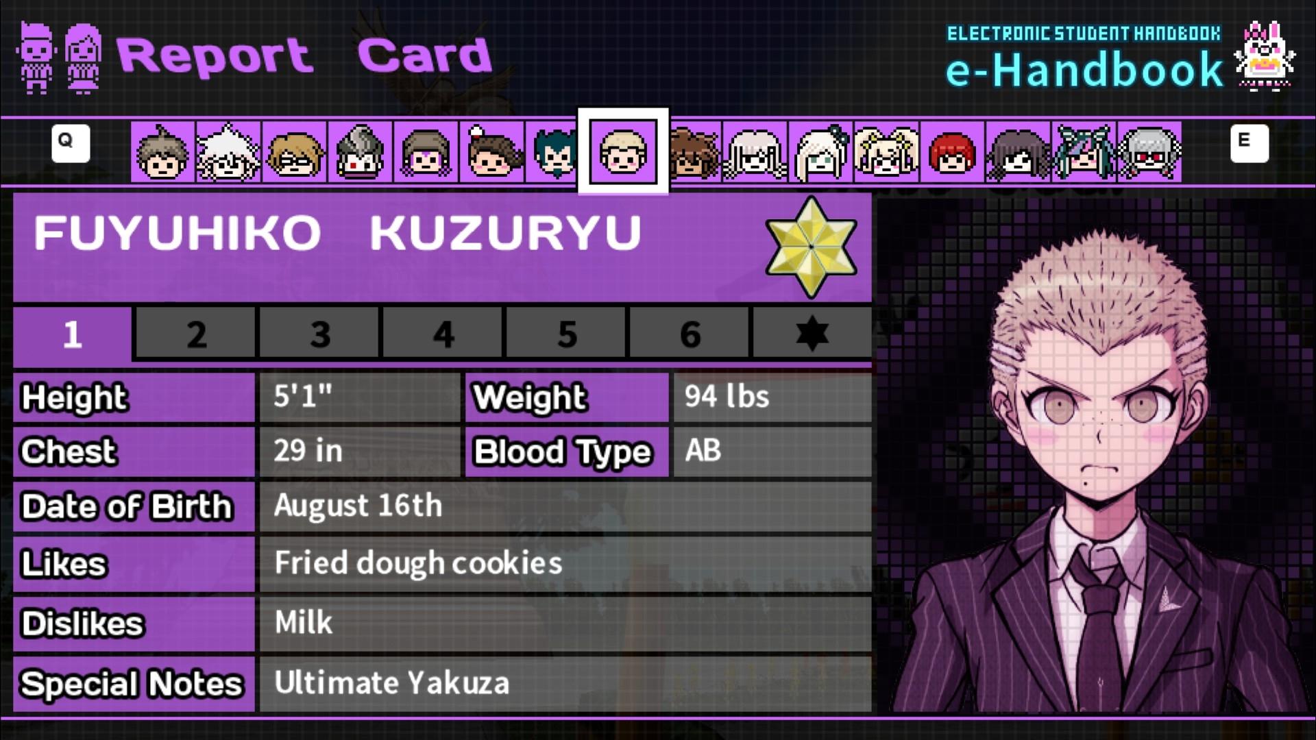 danganronpa 2 report card  Free Time Events/Fuyuhiko Kuzuryu | Danganronpa Wiki | Fandom