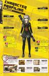 Danganronpa 2 Peko Pekoyama Character Design Profile Danganronpa 1.2 Art Book