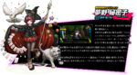 Himiko Yumeno Danganronpa V3 Official Japanese Website Profile